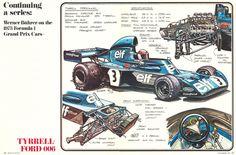 Werner Bührer Illustrations « Car Design TV