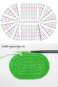 How to tie oval crochet, knitting generally oval | Crochet