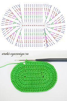 Как связать овал крючком, правило вязания овала | Вязание крючком