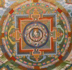 Mandala Painting - Mandala Paintings - Thangka Paintings - Nepal Crafts