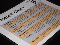 """Using the Bible to Correct and Encourage Children: Heart Chart- It's a chart that has a bunch of behaviors that Scripture addresses. Has """"put off"""" and """"put on"""" verses so it's not just what not to do but also instruction on what to do instead. Train Up A Child, Bible Teachings, Bible For Kids, Bible Lessons, Object Lessons, Parenting 101, Raising Kids, My Children, Babys"""