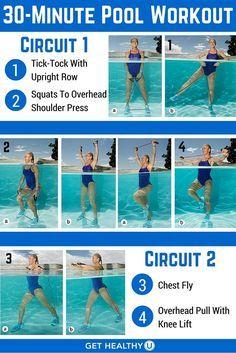 Exercise In less than 30 minutes you'll blast fat and add muscle while doing this pool workout! - Burn calories and build strength this summer with this circuit-style pool workout that combines plyometrics and cardio to give you an amazing water workout. Water Aerobics Workout, Water Aerobic Exercises, Swimming Pool Exercises, Swimming Pools, Water Workouts, Water Aerobics Routine, Pool Noodle Exercises, Bike Workouts, Swimming Workouts