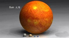 Big and Small Earth is bigger than Venus, Mars, Mercury etc. it can contain 60 hundred million people. however, it compare with Sun, it just a sand.