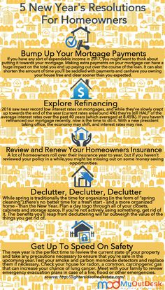5 New Year's Resolutions for Homeowners The new year is the perfect time to review the current state of your property and take any precautions necessary to ensure that you're in safe in the upcoming year. Do you have any New Year's Resolutions for Homeowners?  #ivettemovesyou #iknowhowtomoveyou