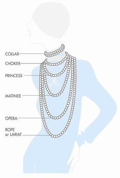 Hi dolls! Do you love pearls as much as I do? I'm addicted and proud! This is a great photo showing different pearl lengths, which helps when you want to layer those babies on! I always say a rope is a must have accessory because you can always knot it for another look/length. Then I'd say a choker is the next best must have. If you can only have two, those will give you a classic, sophisticated layered look that is also simpler and more subtle, if you prefer.