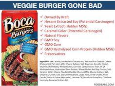veggie burger: healthy...?! not so fast...  www.feedtheiron.blogspot.com www.facebook.com/anjapaskulinpt