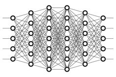 Want to know how Deep Learning works? Here's a quick guide for everyone - KDnuggets Machine Learning Projects, Machine Learning Methods, Graph Database, Step Function, Facial Recognition Software, Artificial Intelligence Technology, Deep Learning, Data Analytics, Data Science
