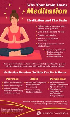How Different Types of Meditation Affect Different Areas of the Brain | Learn how meditation affects your brain and what meditation practices can help you be at peace.