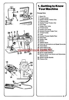 singer 14u444b 14u454b overlock sewing machine instruction manual rh pinterest com Singer Sewing Machine Threading Diagram Singer Sewing Machine Threading Diagram