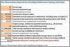 My SIMPLE Retirement Saving Calculator /Spreadsheet