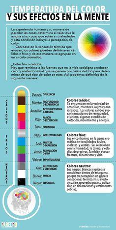 Temperatura del color y sus efectos en la mente #infografia #infographic #design | TICs y Formación