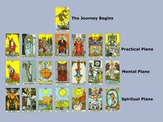 tarot cards | Your Personalized Tarot Card or Cards for 2013