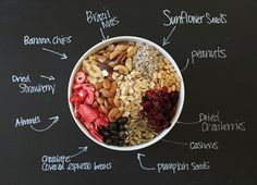Nutrition Stripped Energy Mix   nutritionstripped.com. A simple and nutritious how-to guide on making your own trail mix at home with a recipe included!