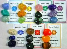 a selection of stones aligned to chakras. There are of course many other crystals that can also help