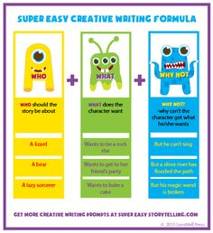 Creative writing define