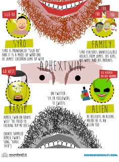 Aphex Twin visto/sentito da dischi disegnati