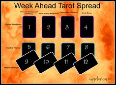 The origins of the Tarot are surrounded with myth and lore. The Tarot has been thought to come from places like India, Egypt, China and Morocco. Others say the Tarot was brought to us fr Tarot Card Spreads, Tarot Cards, Reiki, Tarot Astrology, The Knowing, Meditation, Oracle Tarot, Tarot Learning, Tarot Card Meanings