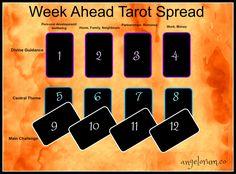 Week Ahead Tarot Spread                                                                                                                                                                                 More