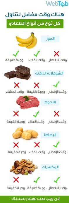 هنالك وقت مفضل لتناول .. كل نوع من أنواع الطعام