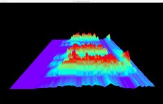 """New Vuo composition from ariam: """"3D Displacement Audio"""""""