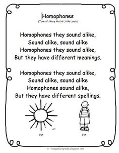 Poem song to help students remember homophones better. Teaching Skills, Teaching Language Arts, Teaching English, English Grammar, School Age Activities, Teaching Activities, Listening Activities, Teaching Ideas, Kindergarten Anchor Charts