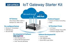 #IoT #Advantech Unveils IoT #Gateway Starter Kit