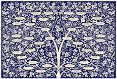 Beautiful family trees from ArborArts.com