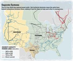 U.S. Power Grid System