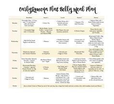 Free 7Day Flat Belly Meal Plan! Want to lose a little weight from your middle? This flat belly healthy eating meal plan will…