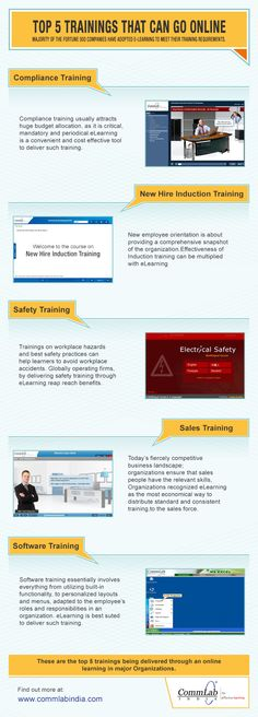 Top 5 #Trainings That Can Go #Online – An Infographic