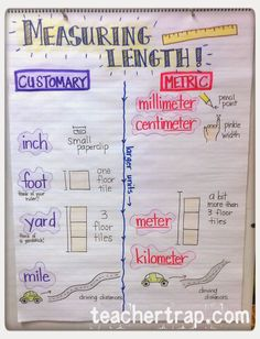 Great anchor chart…plus more!