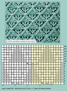 """Free Lace chart <a class=""""pintag searchlink"""" data-query=""""%232"""" data-type=""""hashtag"""" href=""""/search/?q=%232&rs=hashtag"""" rel=""""nofollow"""" title=""""#2 search Pinterest"""">#2</a>  