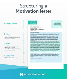 the structure of a motivational letter
