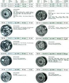 Cromodora alloy wheels