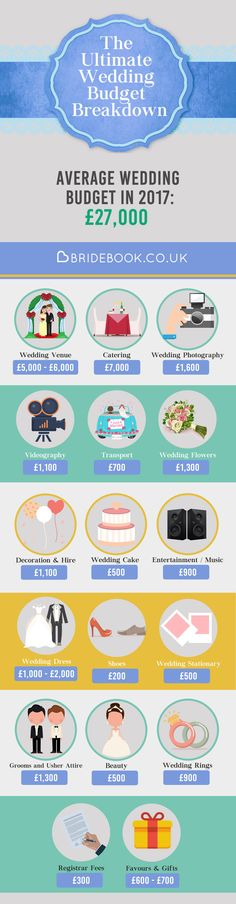 Want to find out how to allocate your wedding budget? Sign up and start using your free wedding budget manager today! All on Bridebook.co.uk, the free online wedding planner.