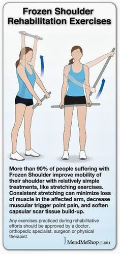 Rehabilitation will involve stretching to maintain range of motion with conserva. Rehabilitation will involve stretching to maintain range of motion with conservative treatments. Shoulder Rehab Exercises, Frozen Shoulder Exercises, Shoulder Stretches, Shoulder Workout, Shoulder Tendonitis Exercises, Frozen Shoulder Surgery, Frozen Shoulder Pain, Frozen Shoulder Treatment, Fitness Workouts