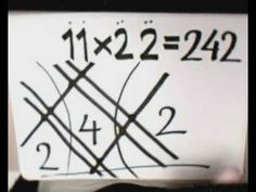 Learning multiplication via lines -- this is how Japanese elementary school students learn how to do it. Amazing!!