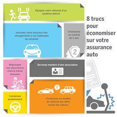 8 trucs pour économiser sur votre assurance auto