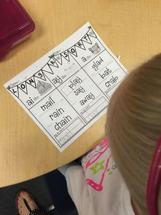 Reading wonders 1st grade unit 1 week 1 weekly assessment the long a word work sort sorting and brainstorming of additional words to fit each pattern fandeluxe Image collections