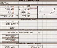 Diseño de Losas Método ACI http://ht.ly/CiRII | #Isoluciones #PlanillasExcel…