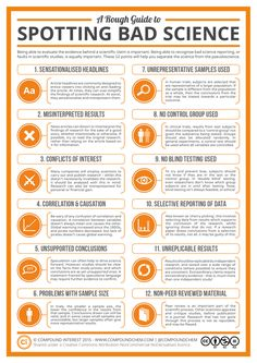 A Rough Guide to Spotting Bad Science' Poster by Compound Interest is part of Environmental Science Poster - Need a large, postersized reminder of the potential signs of bad science This comes in & sizes Pseudo Science, Physical Science, Science Education, Teaching Science, Teaching Resources, Science News, Science Experiments, Science Articles, Science Resources