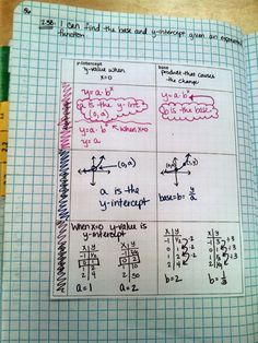 Restructuring Algebra: Exponential Functions