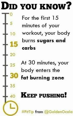 Fat burning zone