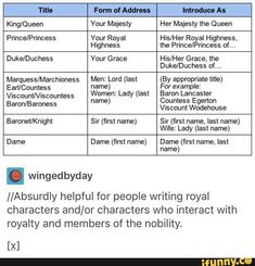im writing a book that goes on around a royal family, so helpful Writing Boards, Book Writing Tips, Writing Resources, Writing Help, Writing Skills, Writing Ideas, Writing Memes, Writing Promts, Writing Characters