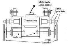 Craftsman Riding Mower Electrical Diagram Wiring Diagram