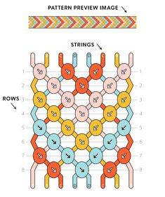 Diy Friendship Bracelets Tutorial, Diy Friendship Bracelets Patterns, Diy Bracelets Easy, Bracelet Crafts, Bracelet Tutorial, Macrame Tutorial, Loom Bracelets, Macrame Bracelets, Candy Bracelet