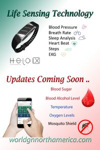 Say Hello To Helo – Wearable Health Monitoring Technology