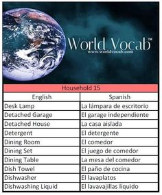 World Vocab's Spanish Vocabulary List: Household Terms 15