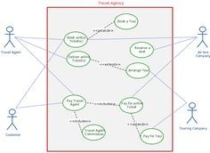 Class diagram library management system diagram pinterest use case diagram tutorial guide with examples ccuart