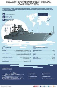 Большой противолодочный корабль «Адмирал Трибуц». Инфографика | Инфографика | Вопрос-Ответ | Аргументы и Факты